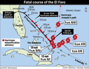 Fatal Course of the El Faro.png